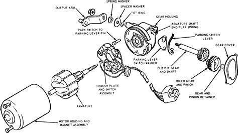 1992 dodge truck wiper arm removal electrical problem 2004 pontiac grand am 3 4l fi ohv 6cyl repair guides windshield wipers linkage autozone com