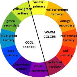hair color wheel chart sweet simple bold with caution color blocking