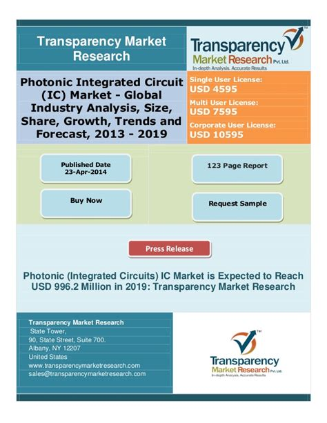 global integrated circuit market photonic integrated circuit ic market global industry analysis s