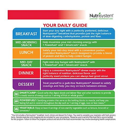 nutrisystem printable meal planner nutrisystem 174 5 day jump start weight loss kit 20 count