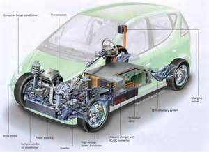 Electric Car Layout Tech And Knowledge To Be Learn