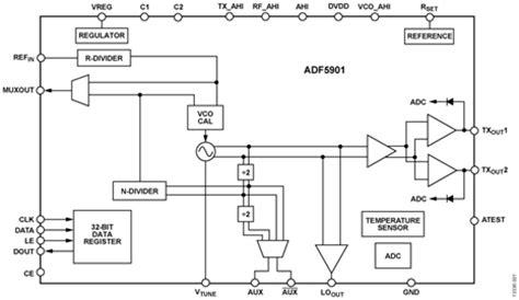 microwave integrated circuits gupta microwave integrated circuits k c gupta 28 images microwave integrated circuits k c gupta 28