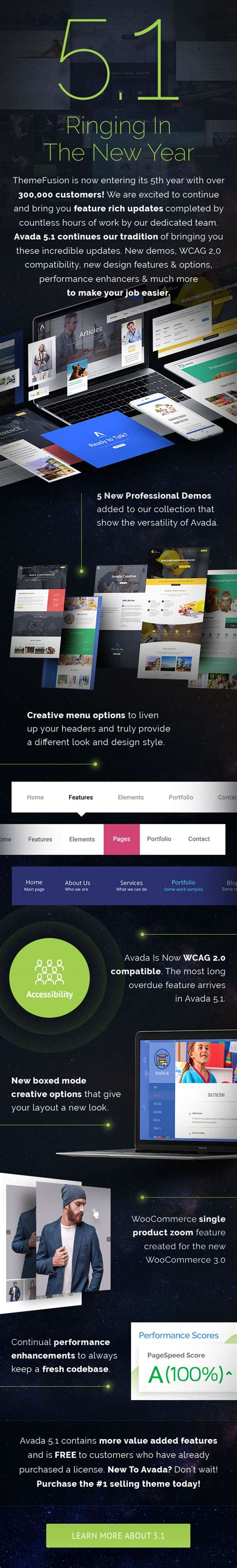 avada theme new update avada responsive multi purpose theme by themefusion