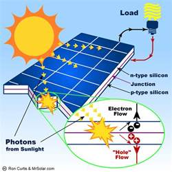 house solar panel wiring diagram get free image about wiring diagram