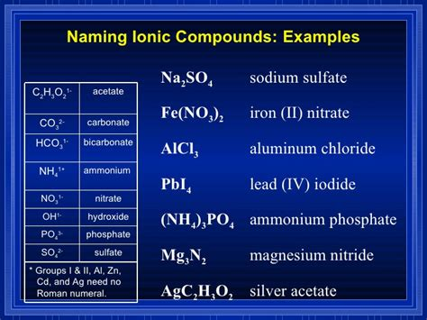 ionic tutorial with exles ch 8 ionic compounds
