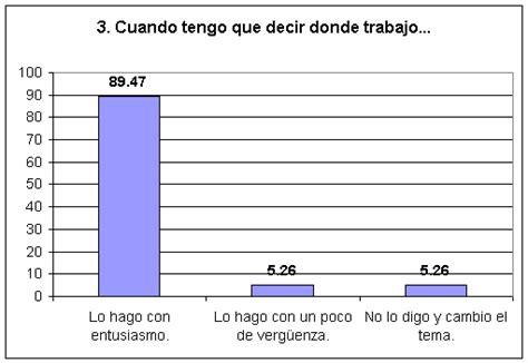 aumento salarial anual para privados uruguay 2016 aumento salarial en uruguay para privados en 2015 autos post