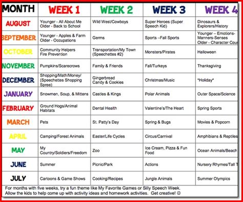 preschool weekly lesson plan themes project