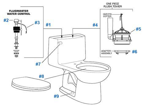 toilet diagram parts american standard faucet parts low profile toilet 4049