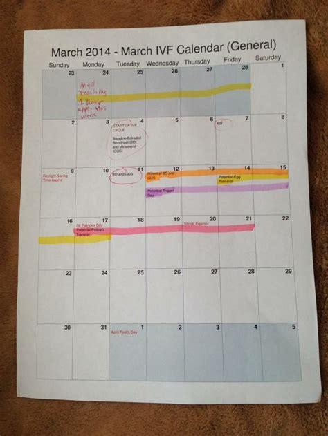 clomid mood swings preparing for ivf med calendars scary paperwork my