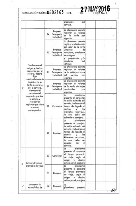 resolucion subsidio de vivienda decreto 412 2016 resolucion valor vehiculos ministerio de transporte 2016