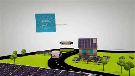 Cap Sud Photovoltaique by Comment Optimiser Gratuitement Sa Production