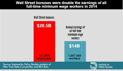 bonus wages statistics i ve been mugged