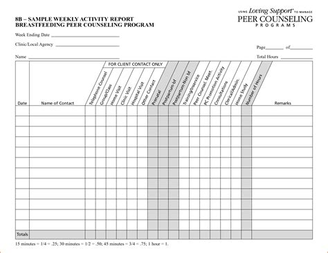 sales activity report template excel pccatlantic