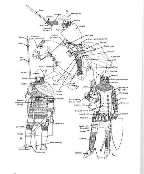 armor diagram 209 best armors diagrams images on armors