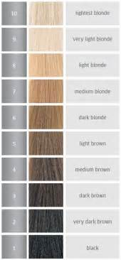 6nn hair color base haircolor i m either 5 or 6 wella 6nn seems to be