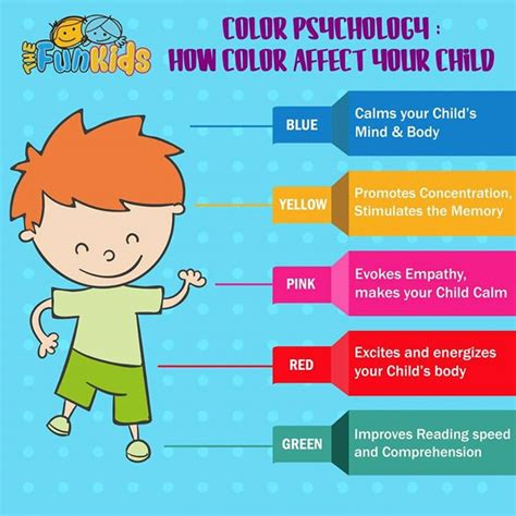effects of color color psychology the effect of color on your child