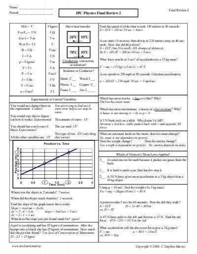 Momentum Worksheet Middle School