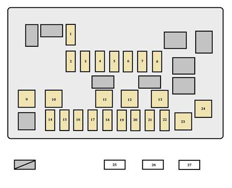 scion tc 2006 fuse box diagram scion free engine image for user manual download scion tc 2004 2010 fuse box diagram auto genius