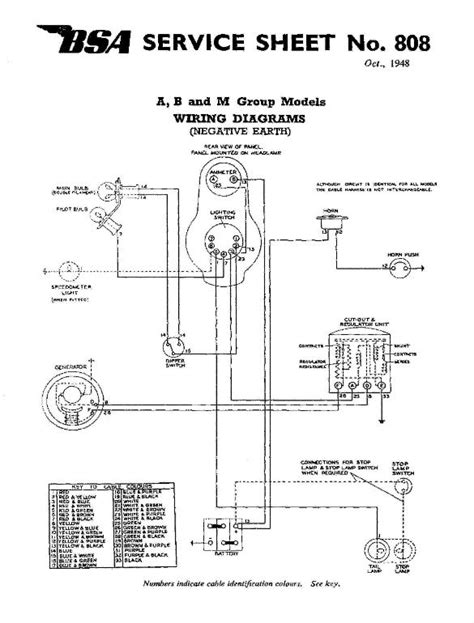 bsa 441 victor wiring diagram bsa m20 wiring diagram
