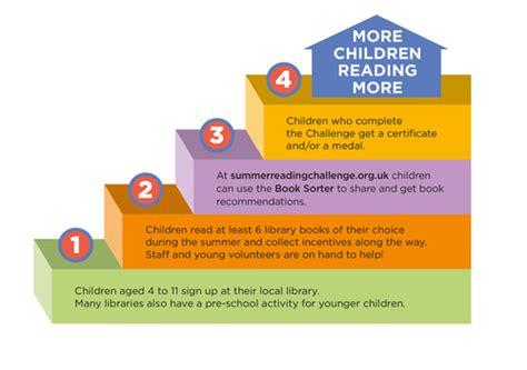 the summer reading challenge src schools summer reading challenge