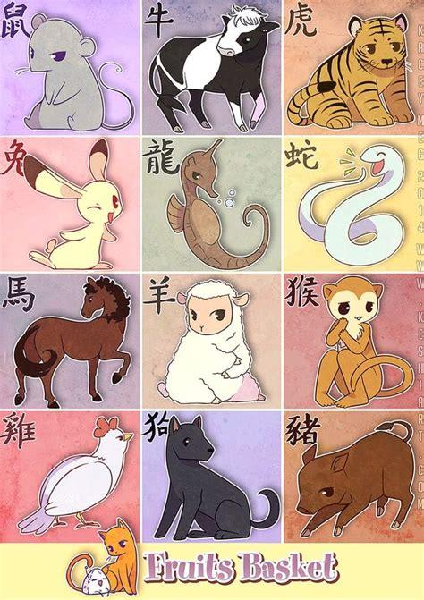 fruit zodiac signs zodiac anime amino fruits basket zodiac