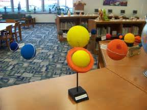 Third Grade Solar System Project Ideas » Home Design 2017