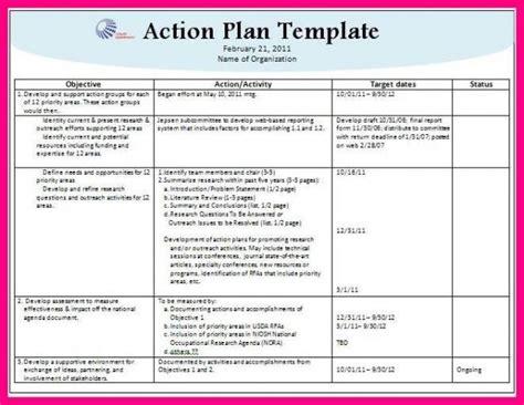 Outreach Plan Template Images Template Design Ideas Outreach Plan Template