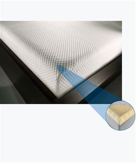 iso comfort air bed sleepbetter mattress