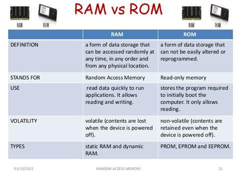 what is rom ram ram vs rom memory