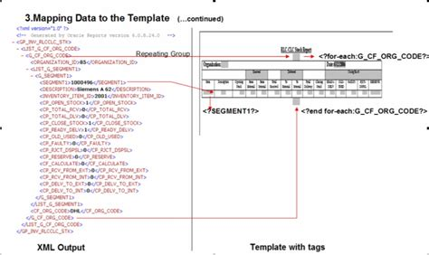 xml reports tutorial oracle apps mapping data to the template in xml publisher reports