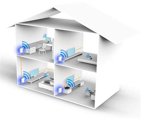 what is powerline simple to set up faster than wi fi