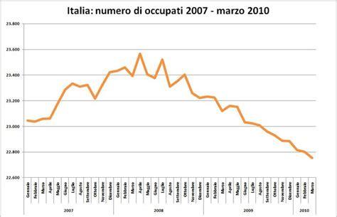 lavoro d italia maggio 2010 articoli per modena e altre destinazioni