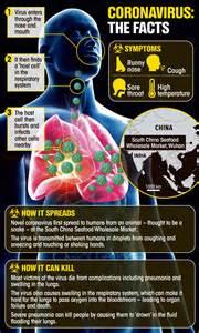 deadly coronavirus outbreak sees jose ramirez  viktor