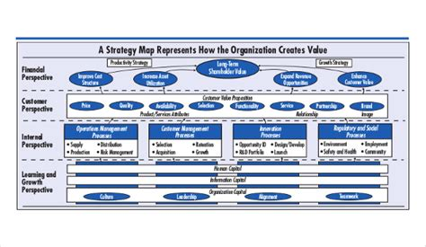 strategy map template 12 word excel pdf ppt