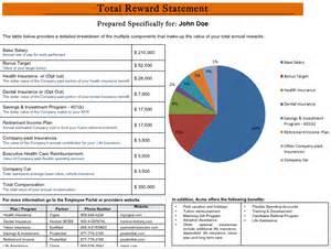 total rewards statement template total compensation images