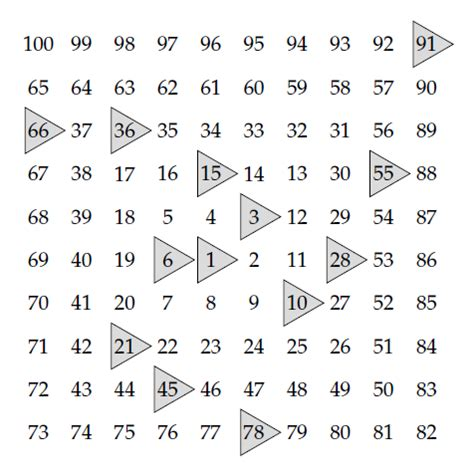 triangle pattern numbers ulam spiral and triangular numbers mathematics stack