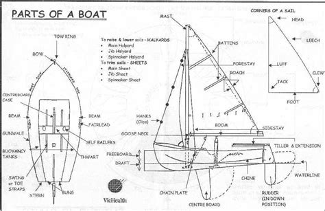parts of the boat sailing dinghy lesson notes corporate team building activities