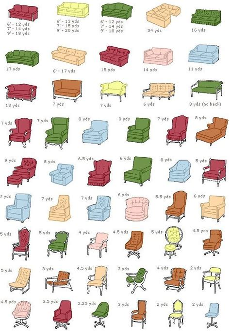 slipcover yardage chart 1000 ideas about fabric covered furniture on pinterest