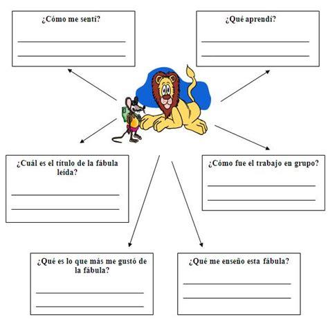 preguntas guias para un diario reflexivo programa de estrategias metodol 243 gicas para el desarrollo