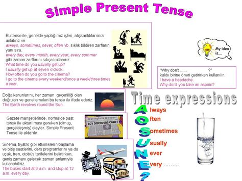 simple present tense tense kubrateaching