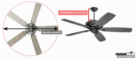 how to measure a ceiling fan how to choose the right ceiling fan size advanced