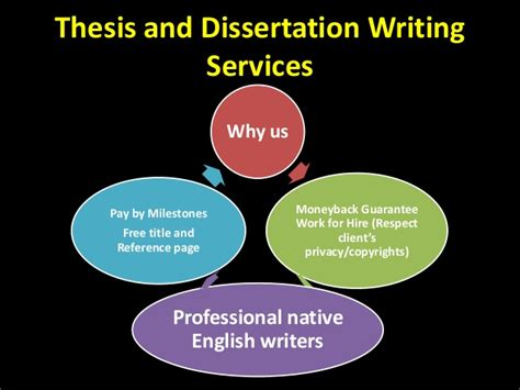 dissertations writing services thesis and dissertation writing services