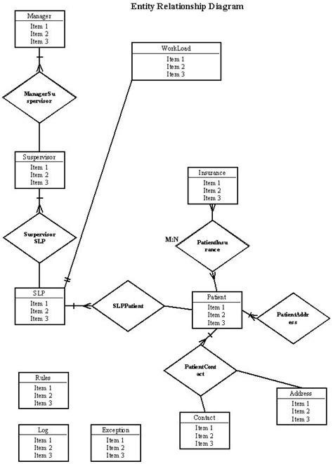 tutorialspoint blockchain architecture diagram for relational database