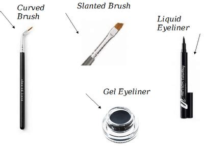the paper mulberry cosmetics winged eyeliner how to create winged cat eyeliner paperblog