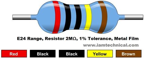 Resistor 8 2m Ohm 1 2m遘 resistor color code iamtechnical