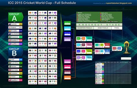 Calendrier F A Cup Cricket World Cup 2015 Schedule World Cup