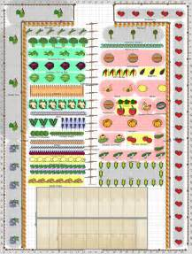 Vegetable Garden Layout Pictures Planning A Vegetable Garden Layout And Spacing In The Backyard House With Various Plants Ideas