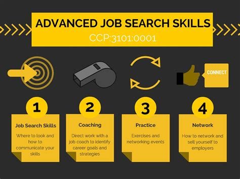 searching give yourself a boost with advanced search skills ccp 3101 0001