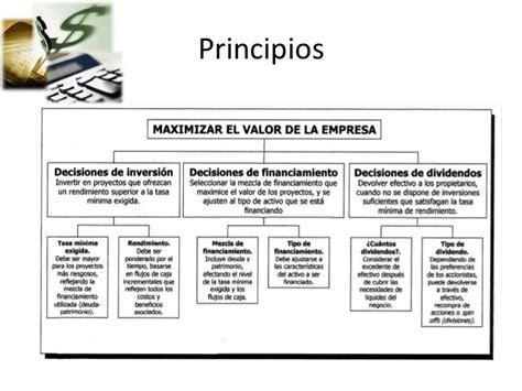 finanzas corporativas finanzas corporativas finanzas corporativas