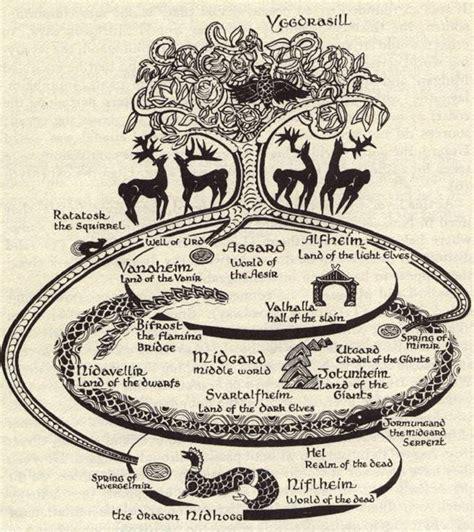 the encyclopedia of mythology norse classical celtic books norse cosmology texts translations scholarship